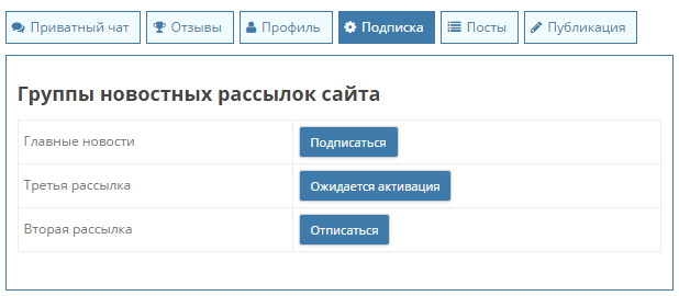 2014-12-16 13-57-57 Личный кабинет - Google Chrome