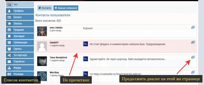 Список контактов пользователя